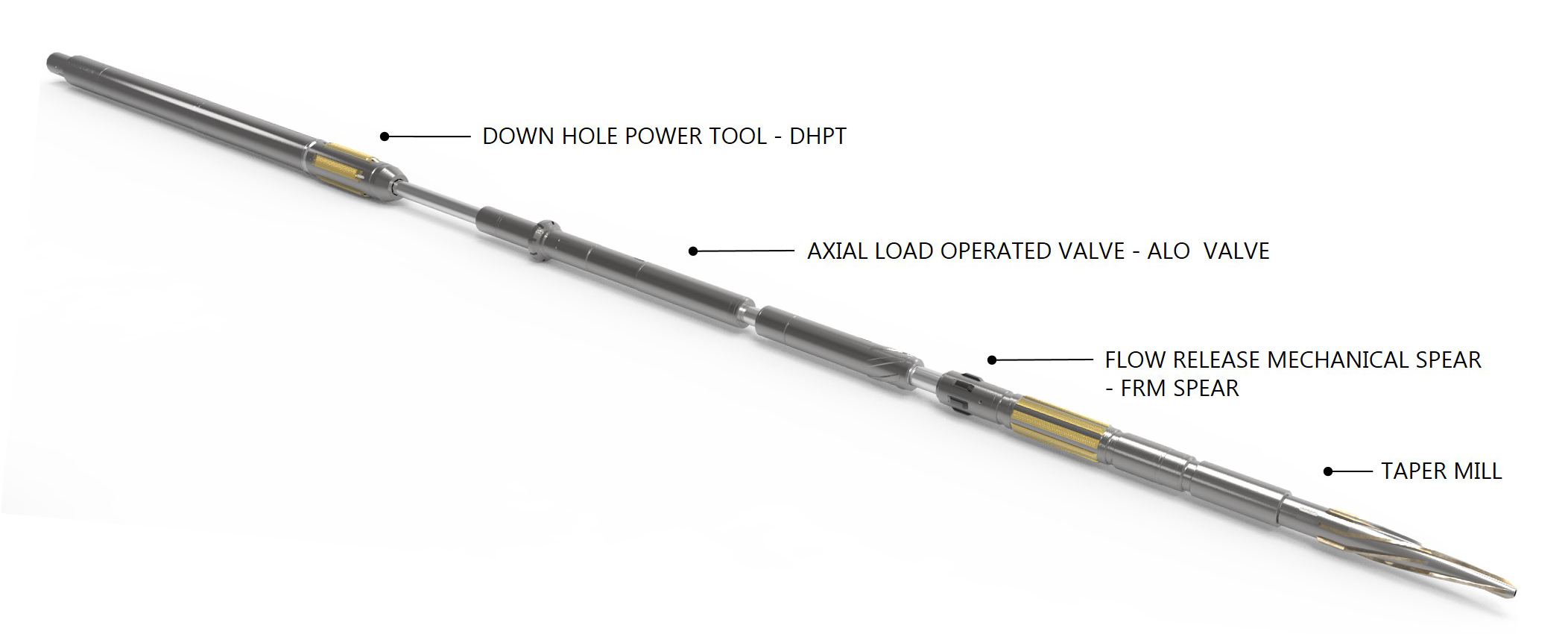 Downhole Power Tool (DHPT)